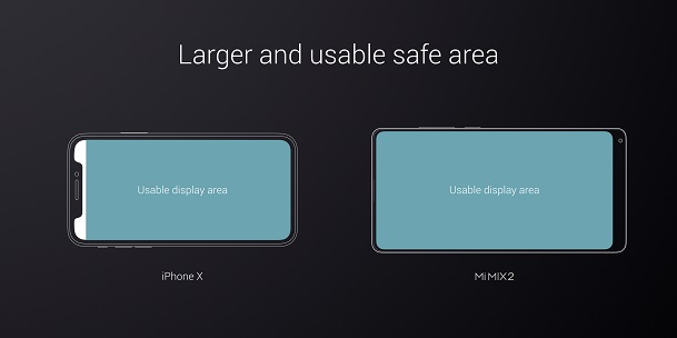 Large Usable Safe Area - Mi Mix 2
